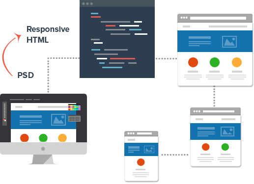 Psd-to-html5-conversion
